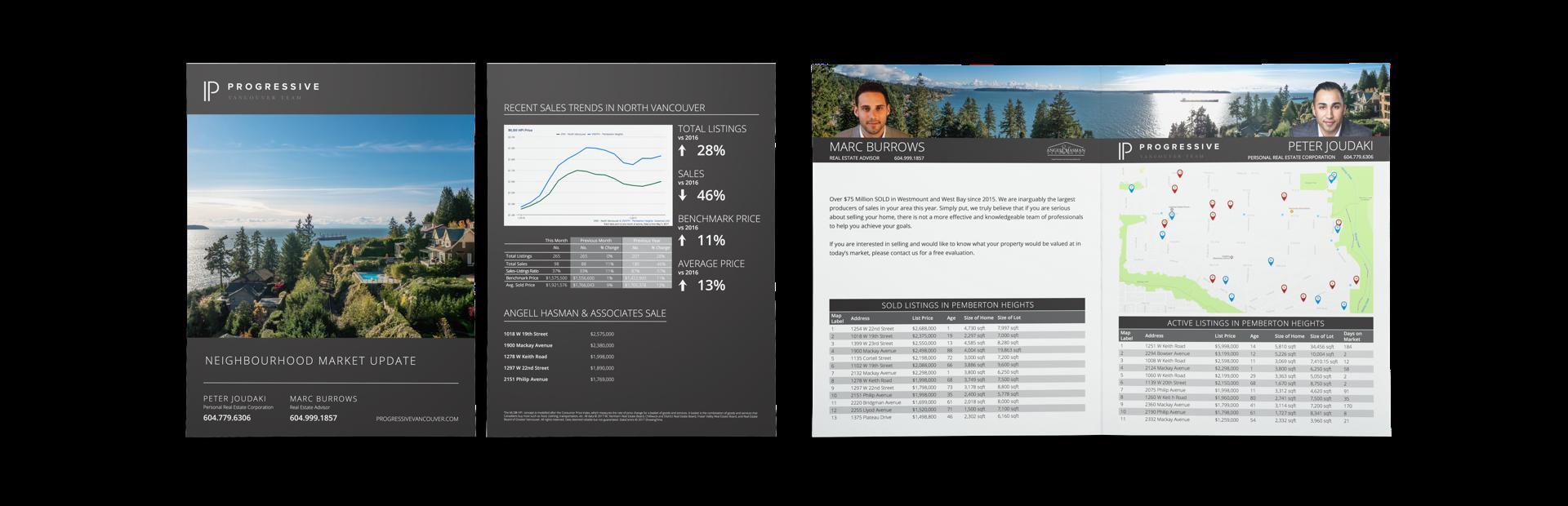 Progressive Vancouver Real Estate Agents Web design and marketing branding - stationary display