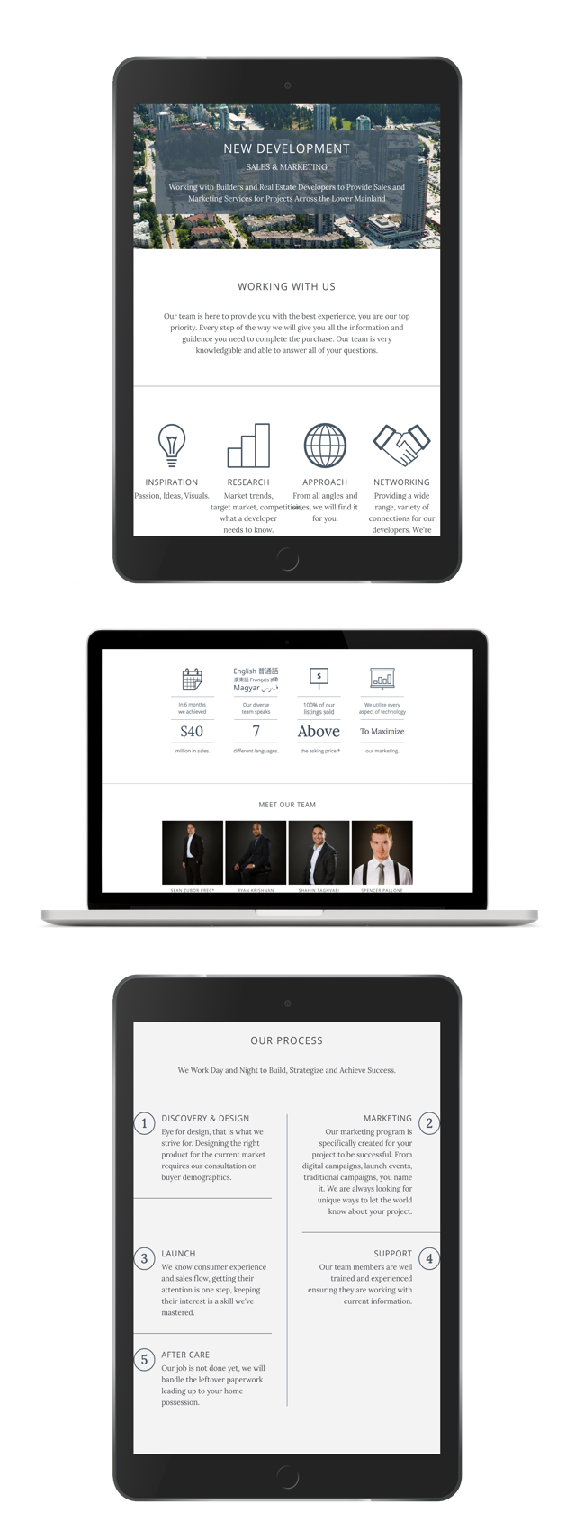 Zubor & Associates Real Estate website design display