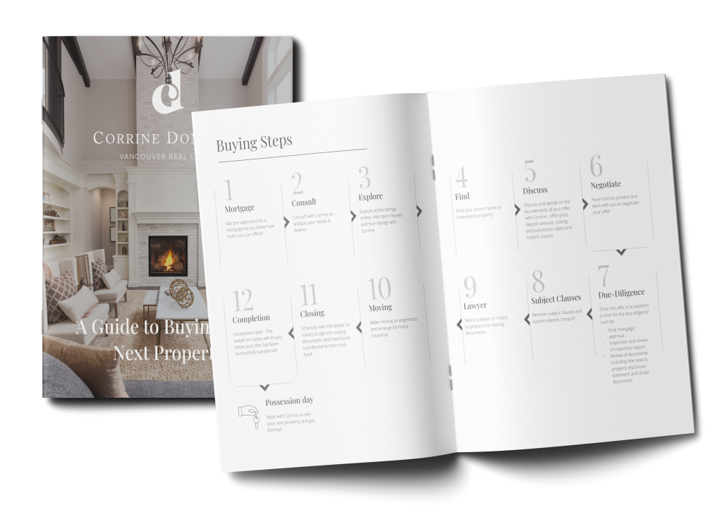 Custom Designed Buyers Stages For Vancouver Realtor
