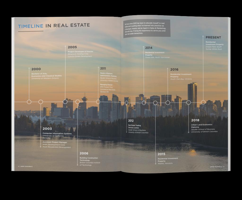 Storytelling pages designed for custom listing presentation